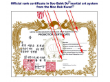 Gup Rank Certificate Trademarks